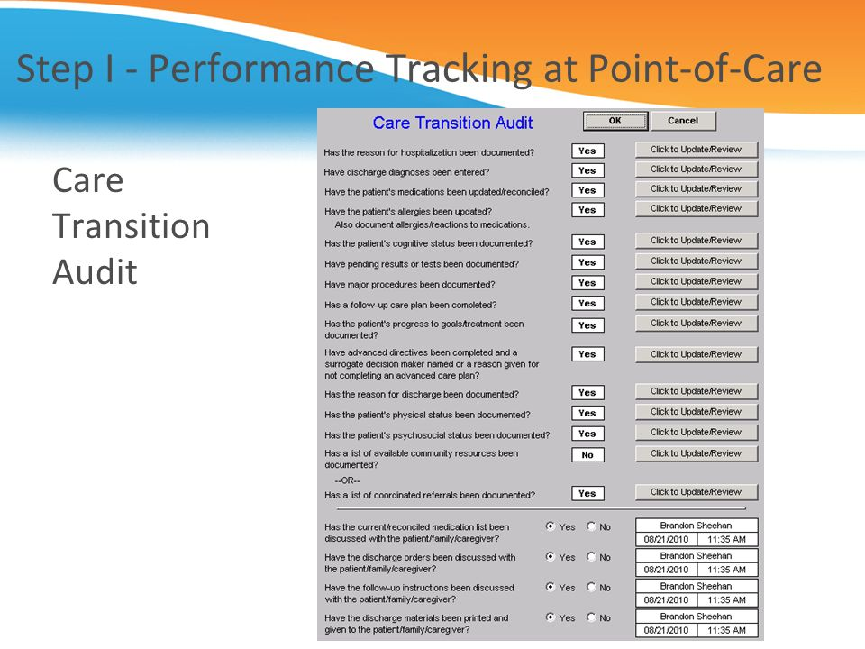 Step I - Performance Tracking at Point-of-Care Care Transition Audit