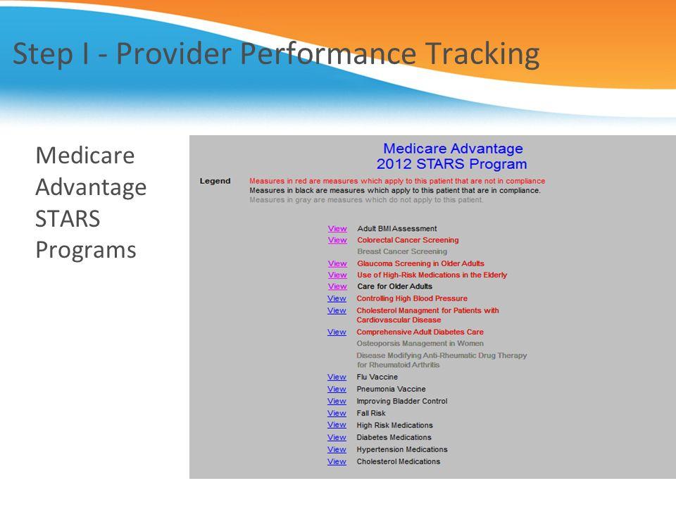 Step I - Provider Performance Tracking Medicare Advantage STARS Programs