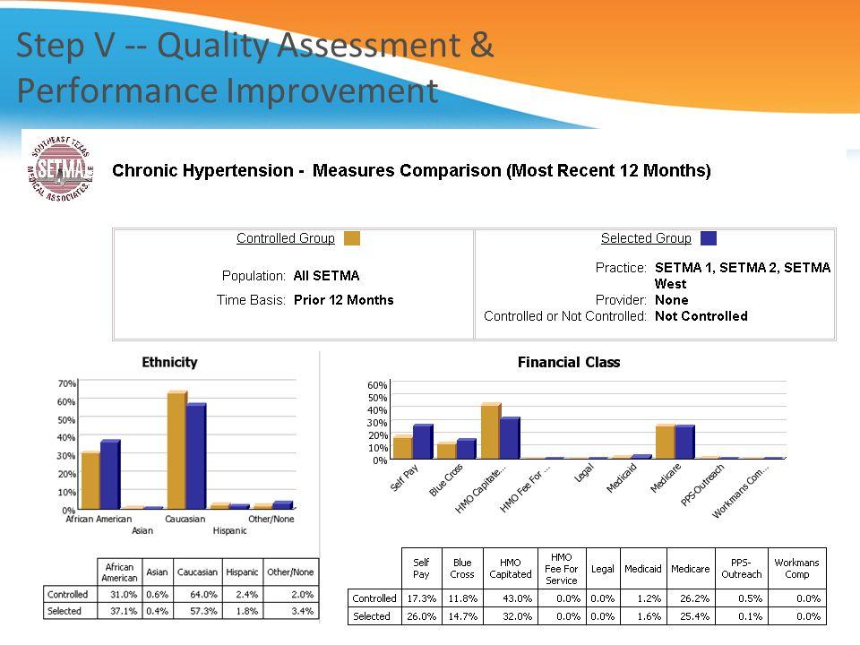 Step V -- Quality Assessment & Performance Improvement