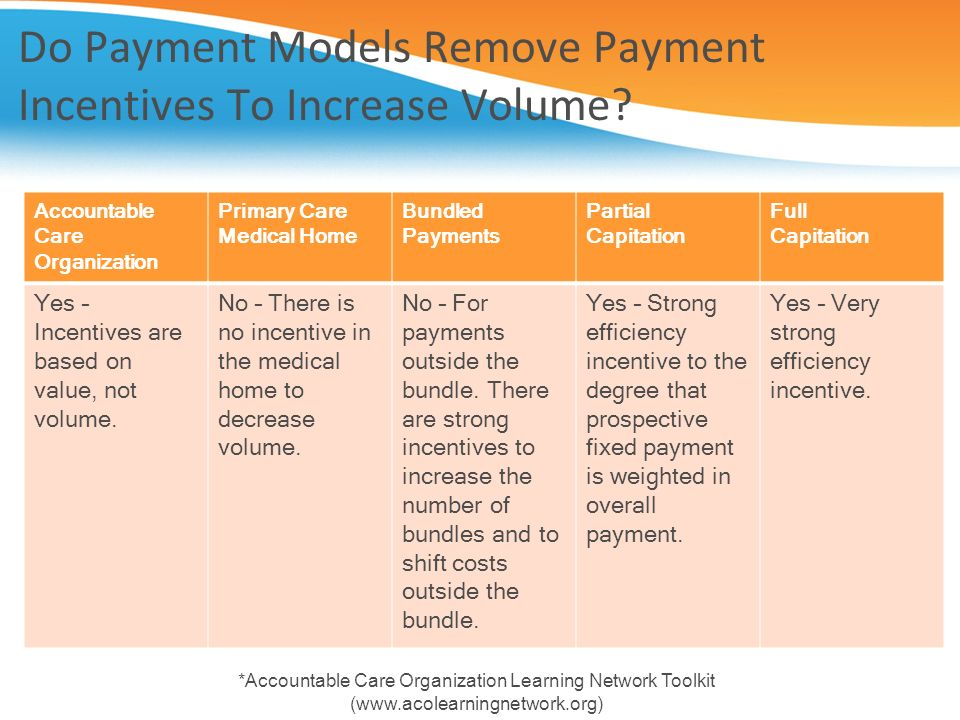 Do Payment Models Remove Payment Incentives To Increase Volume? Accountable Care Organization Primary Care Medical Home Bundled Payments Partial Capit