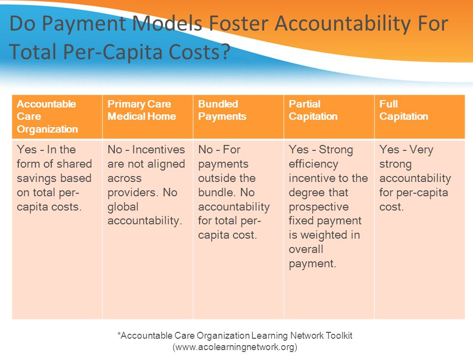 Do Payment Models Foster Accountability For Total Per-Capita Costs? Accountable Care Organization Primary Care Medical Home Bundled Payments Partial C