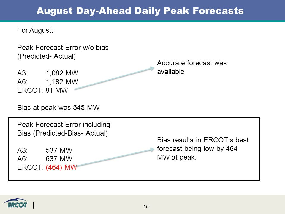 15 August Day-Ahead Daily Peak Forecasts For August: Peak Forecast Error w/o bias (Predicted- Actual) A3: 1,082 MW A6: 1,182 MW ERCOT: 81 MW Bias at peak was 545 MW Peak Forecast Error including Bias (Predicted-Bias- Actual) A3: 537 MW A6: 637 MW ERCOT: (464) MW Bias results in ERCOTs best forecast being low by 464 MW at peak.