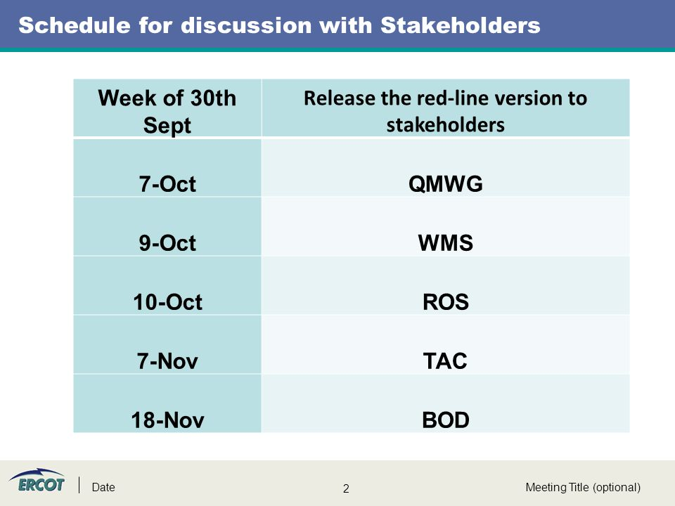 2 Meeting Title (optional)Date Schedule for discussion with Stakeholders Week of 30th Sept Release the red-line version to stakeholders 7-OctQMWG 9-OctWMS 10-OctROS 7-NovTAC 18-NovBOD