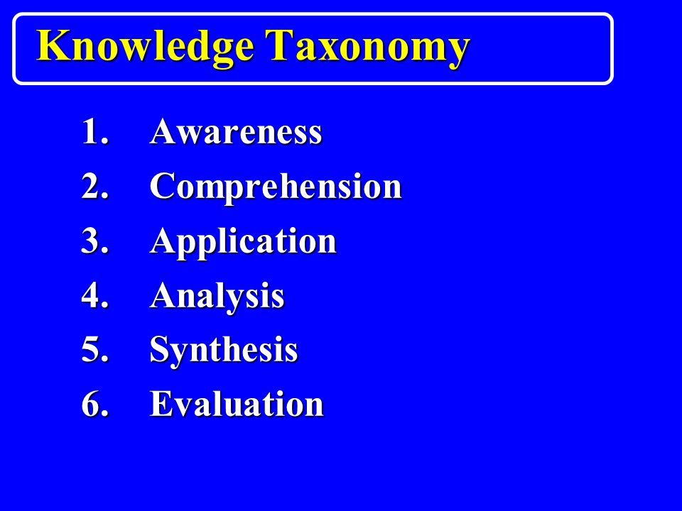 1.Awareness 2.Comprehension 3.Application 4.Analysis 5.Synthesis 6.Evaluation Knowledge Taxonomy