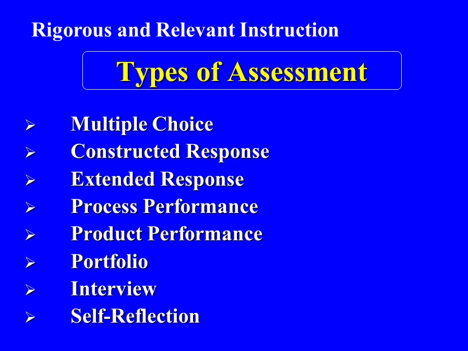 Types of Assessment Multiple Choice Multiple Choice Constructed Response Constructed Response Extended Response Extended Response Process Performance Process Performance Product Performance Product Performance Portfolio Portfolio Interview Interview Self-Reflection Self-Reflection Rigorous and Relevant Instruction