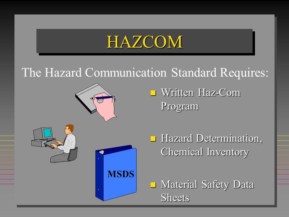 Written Program n Training In: 1.Health Hazards 2.