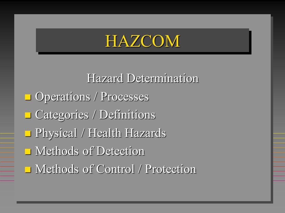 HAZCOMHAZCOM Physical Hazards n Flammable n Reactive n Incompatibles n Oxidizer Health Hazards n Irritants n Corrosives n Anesthetics n Sensitizers n Asphyxiants n Systemic Poisons n Biohazards Hazardous Chemical Categories