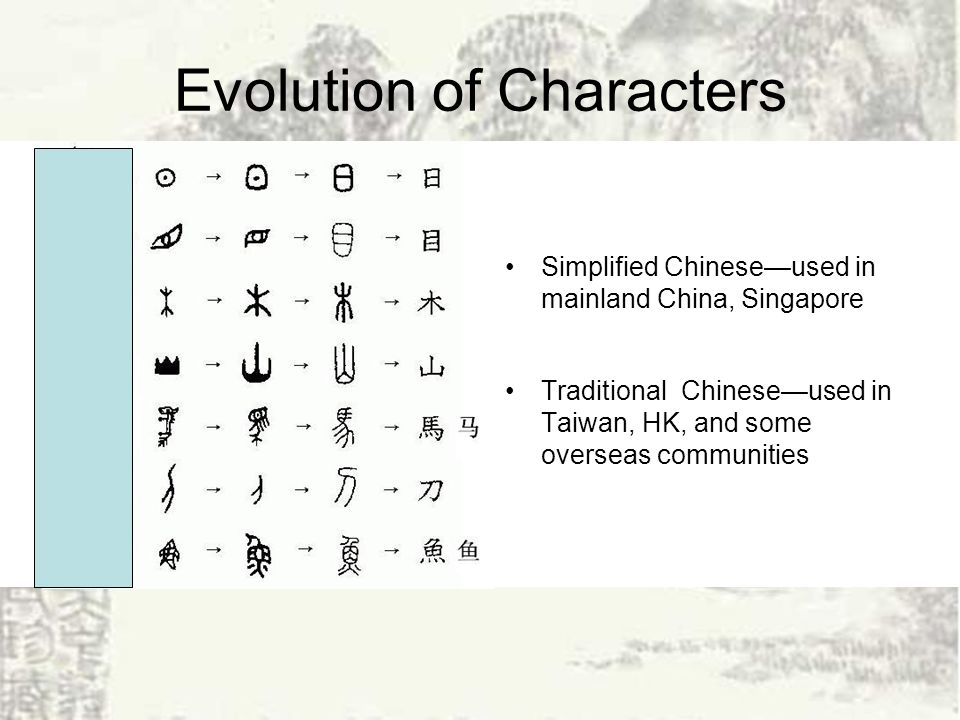 Evolution of Characters Simplified Chineseused in mainland China, Singapore Traditional Chineseused in Taiwan, HK, and some overseas communities