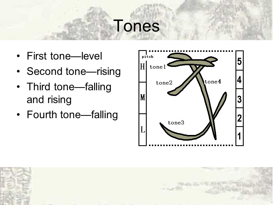 Tones First tonelevel Second tonerising Third tonefalling and rising Fourth tonefalling
