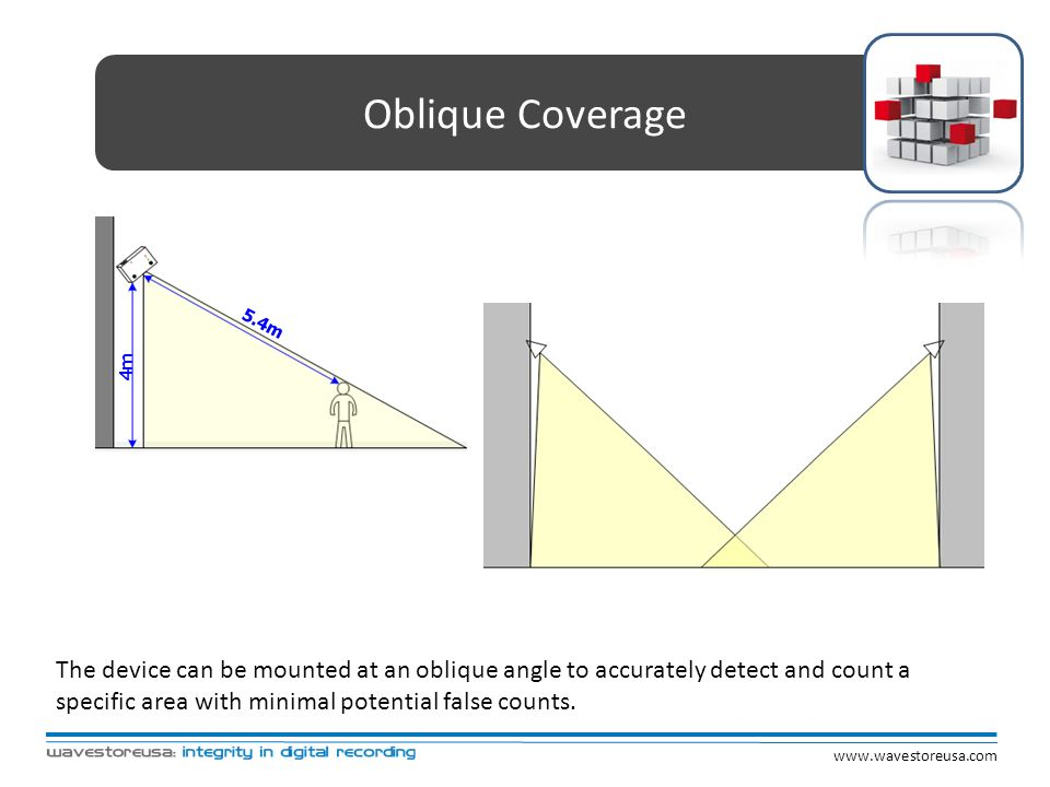 Oblique Coverage 4m 5.4m The device can be mounted at an oblique angle to accurately detect and count a specific area with minimal potential false cou