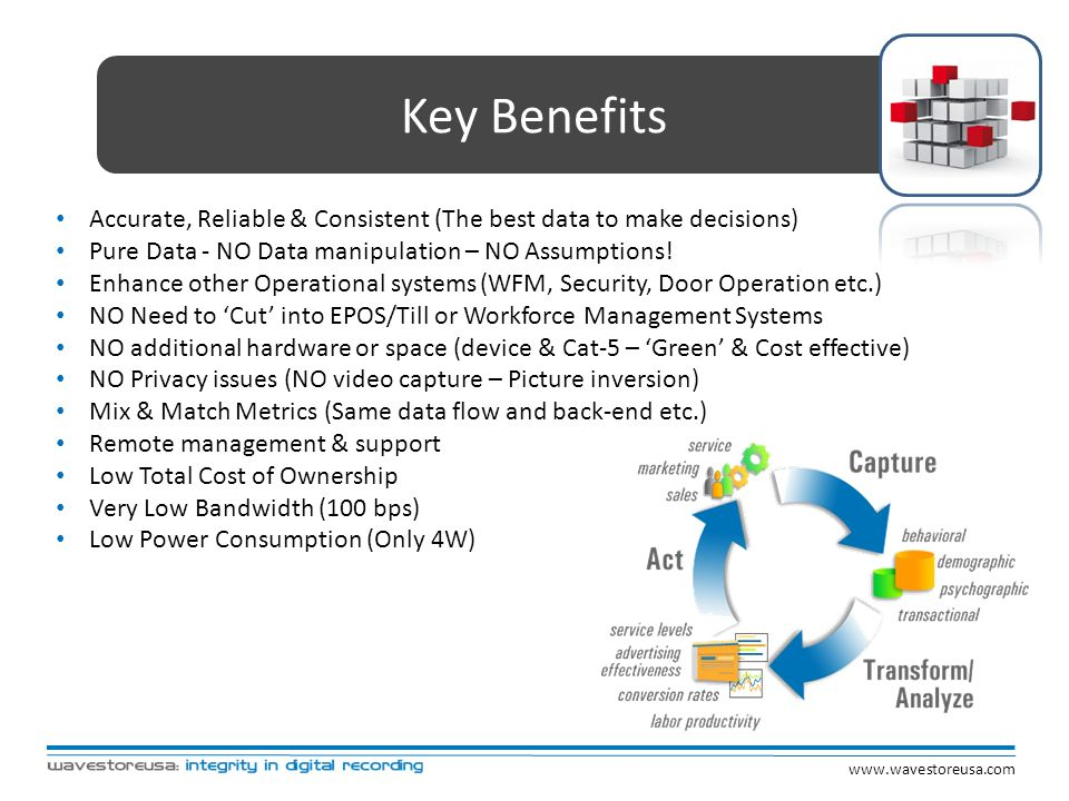 Key Benefits Accurate, Reliable & Consistent (The best data to make decisions) Pure Data - NO Data manipulation – NO Assumptions! Enhance other Operat