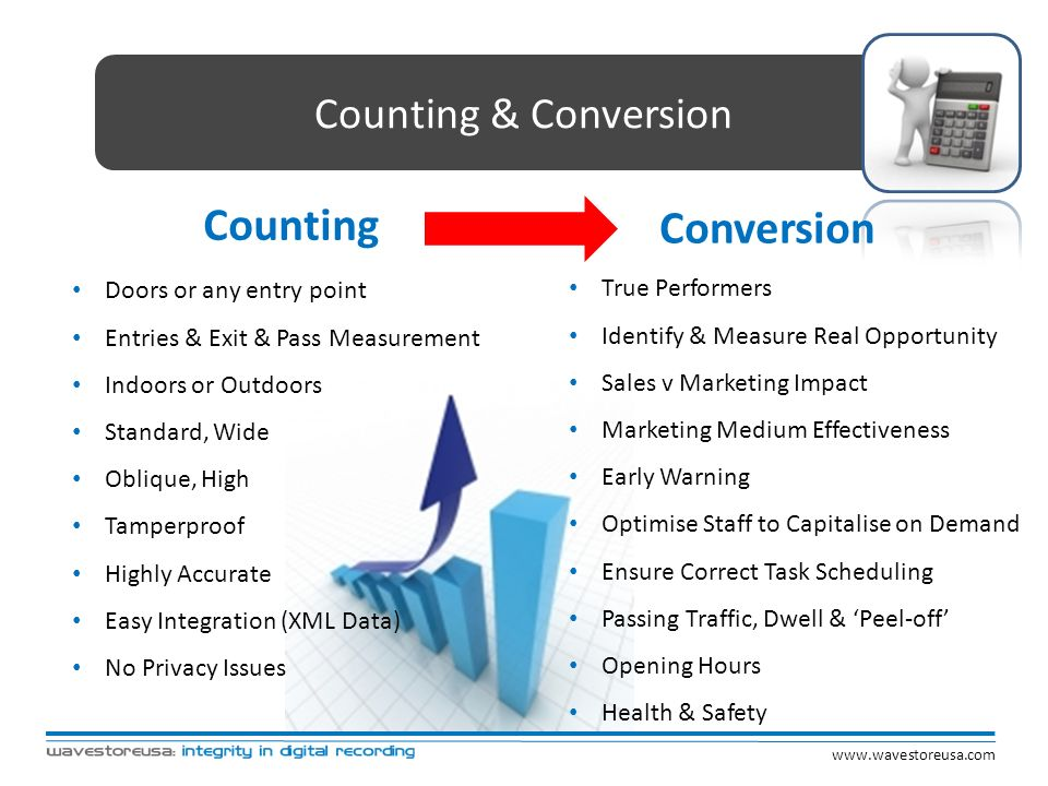 Counting & Conversion True Performers Identify & Measure Real Opportunity Sales v Marketing Impact Marketing Medium Effectiveness Early Warning Optimi