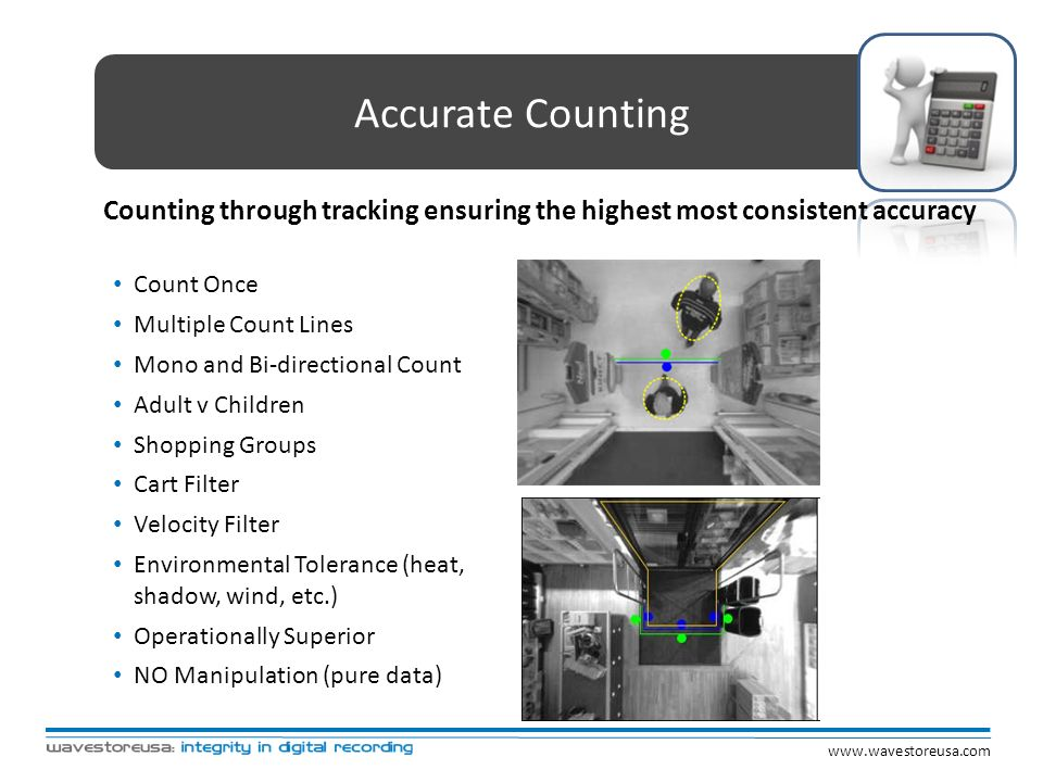 www.wavestoreusa.com Accurate Counting Count Once Multiple Count Lines Mono and Bi-directional Count Adult v Children Shopping Groups Cart Filter Velo