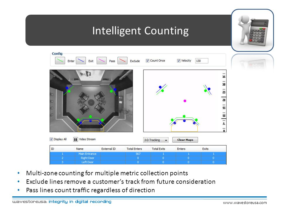 Intelligent Counting Multi-zone counting for multiple metric collection points Exclude lines remove a customers track from future consideration Pass l