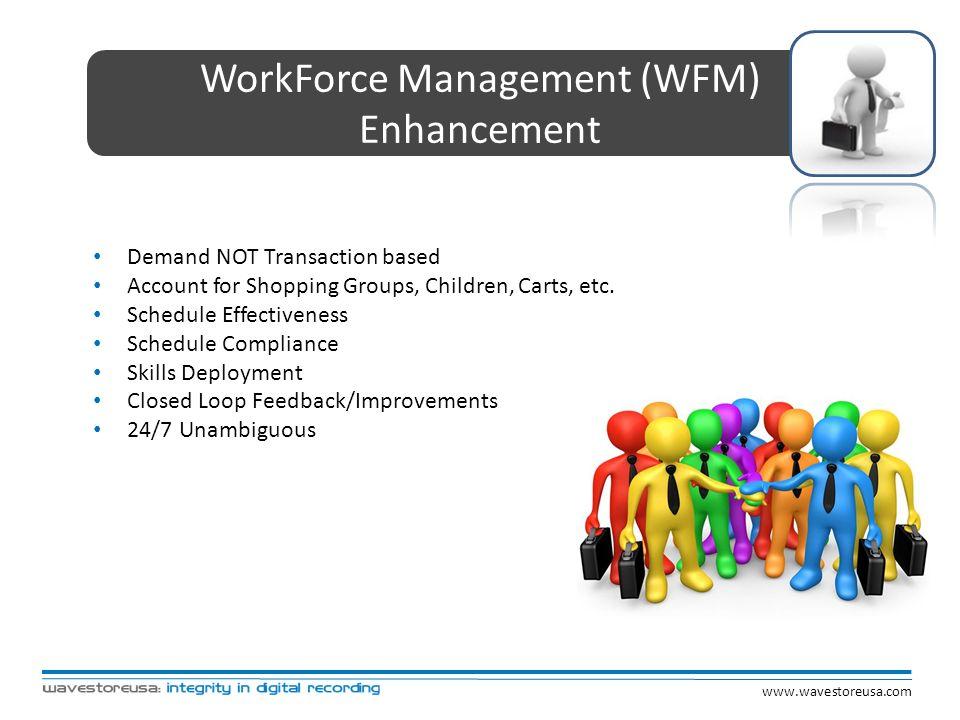 WorkForce Management (WFM) Enhancement Demand NOT Transaction based Account for Shopping Groups, Children, Carts, etc. Schedule Effectiveness Schedule