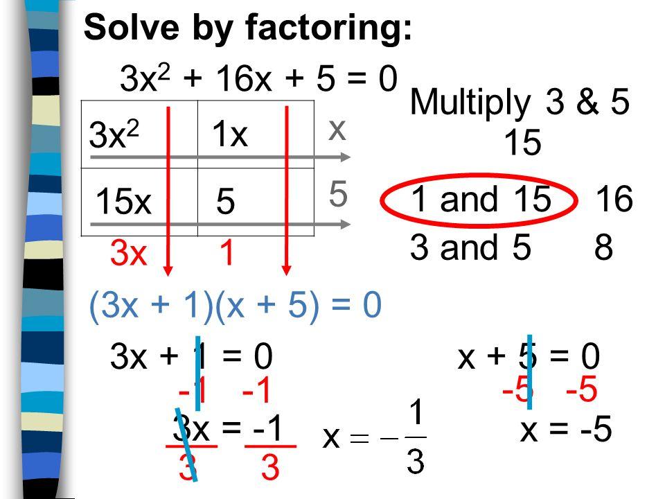 (3x + 1)(x + 5) = 0 3x 2 1x 515x 1 and 15 3 and 5 16 8 x 5 3x1 Multiply 3 & 5 15 3x 2 + 16x + 5 = 0 Solve by factoring: 3x + 1 = 0x + 5 = 0 3x = -1 3