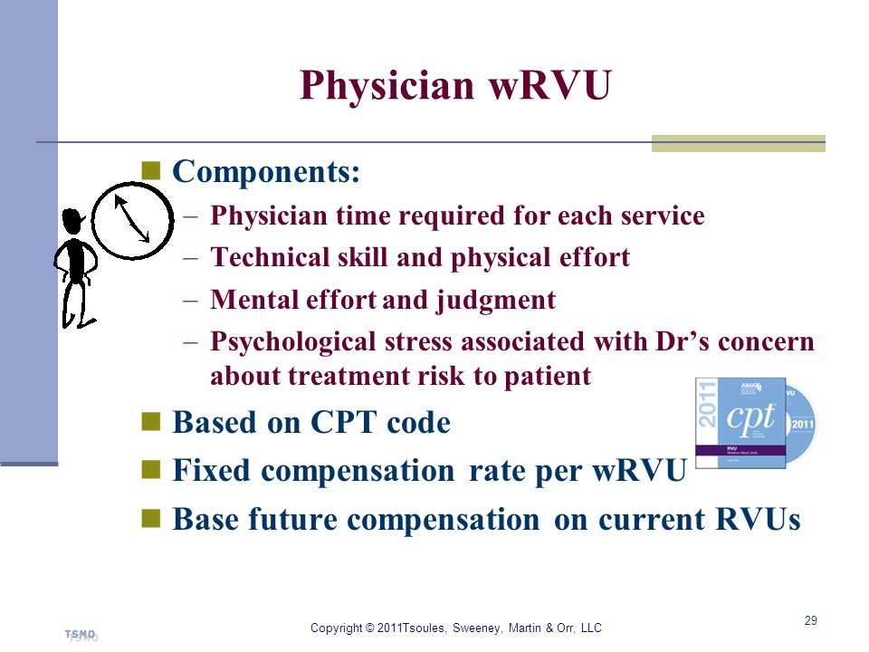 Physician wRVU Components: Physician time required for each service Technical skill and physical effort Mental effort and judgment Psychological stres
