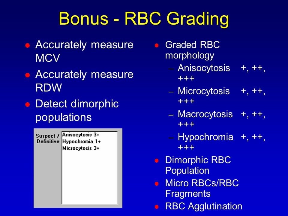 Bonus - RBC Grading Accurately measure MCV Accurately measure RDW Detect dimorphic populations Graded RBC morphology – Anisocytosis +, ++, +++ – Micro