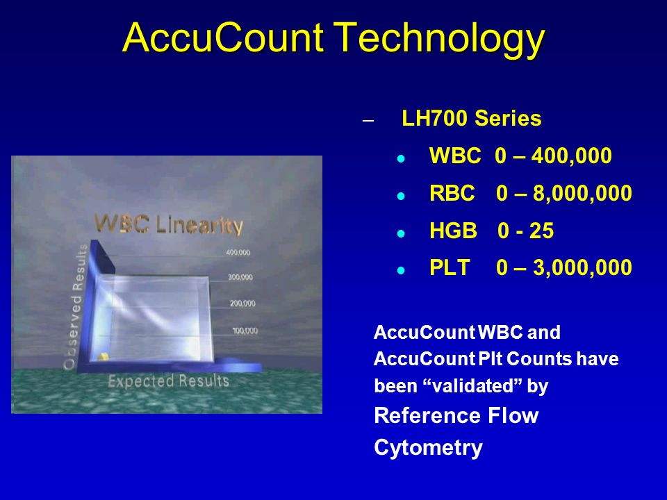 AccuCount Technology – LH700 Series WBC 0 – 400,000 RBC 0 – 8,000,000 HGB 0 - 25 PLT 0 – 3,000,000 AccuCount WBC and AccuCount Plt Counts have been va