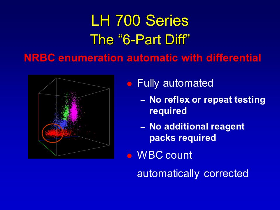 LH 700 Series The 6-Part Diff Fully automated – No reflex or repeat testing required – No additional reagent packs required WBC count automatically co