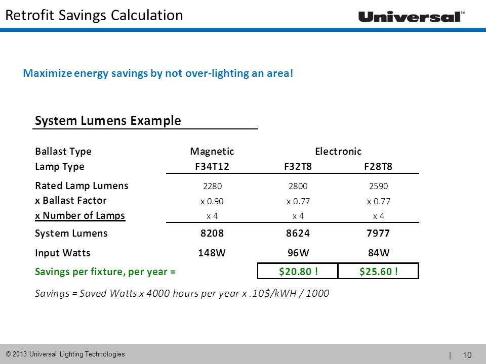 | 10 © 2013 Universal Lighting Technologies Retrofit Savings Calculation Maximize energy savings by not over-lighting an area! © 2013 Universal Lighti