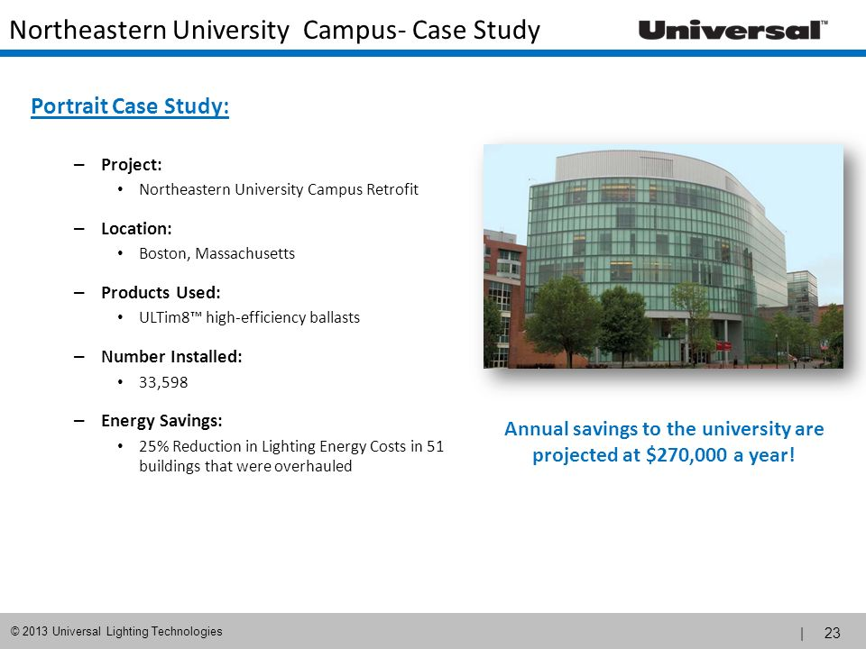 | 23 © 2013 Universal Lighting Technologies Northeastern University Campus- Case Study Portrait Case Study: – Project: Northeastern University Campus
