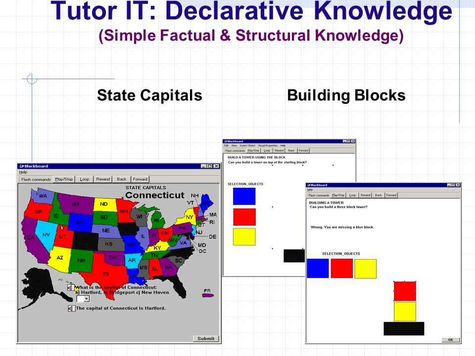 Tutor IT: Declarative Knowledge (Simple Factual & Structural Knowledge) State CapitalsBuilding Blocks