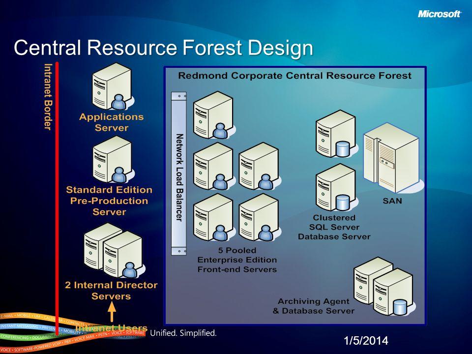1/5/2014 Central Resource Forest Design