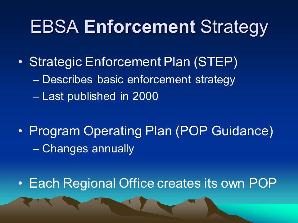 EBSA Enforcement Strategy Strategic Enforcement Plan (STEP) –Describes basic enforcement strategy –Last published in 2000 Program Operating Plan (POP