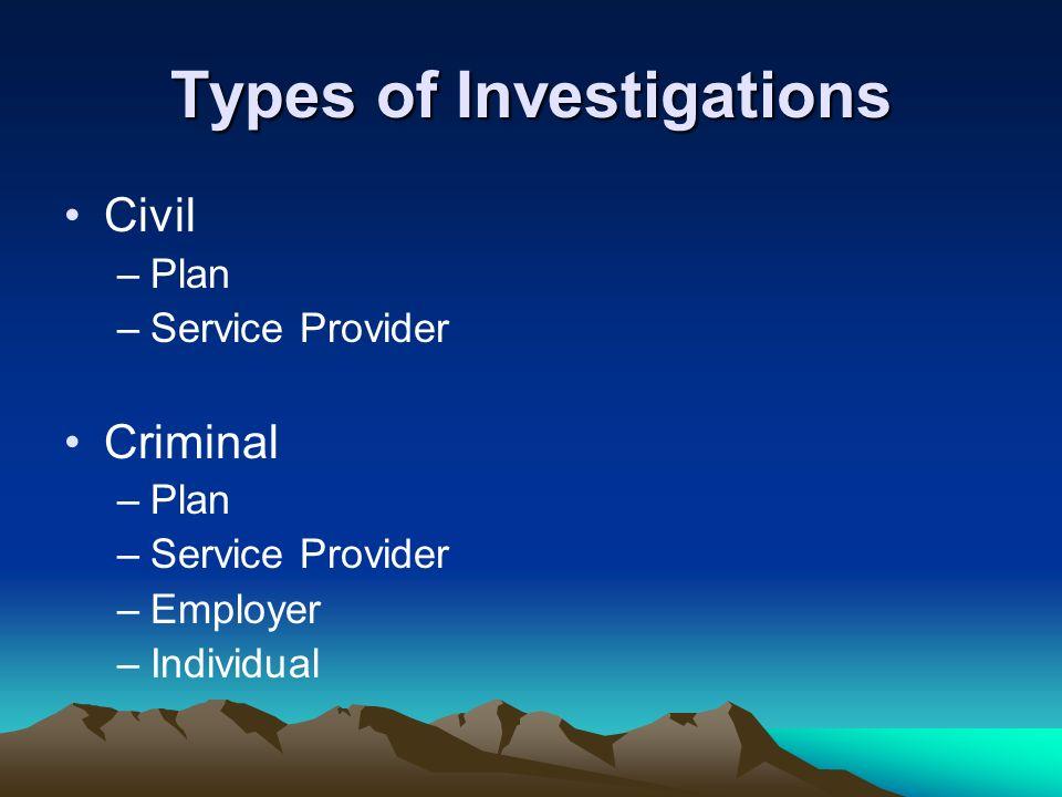 Types of Investigations Civil –Plan –Service Provider Criminal –Plan –Service Provider –Employer –Individual