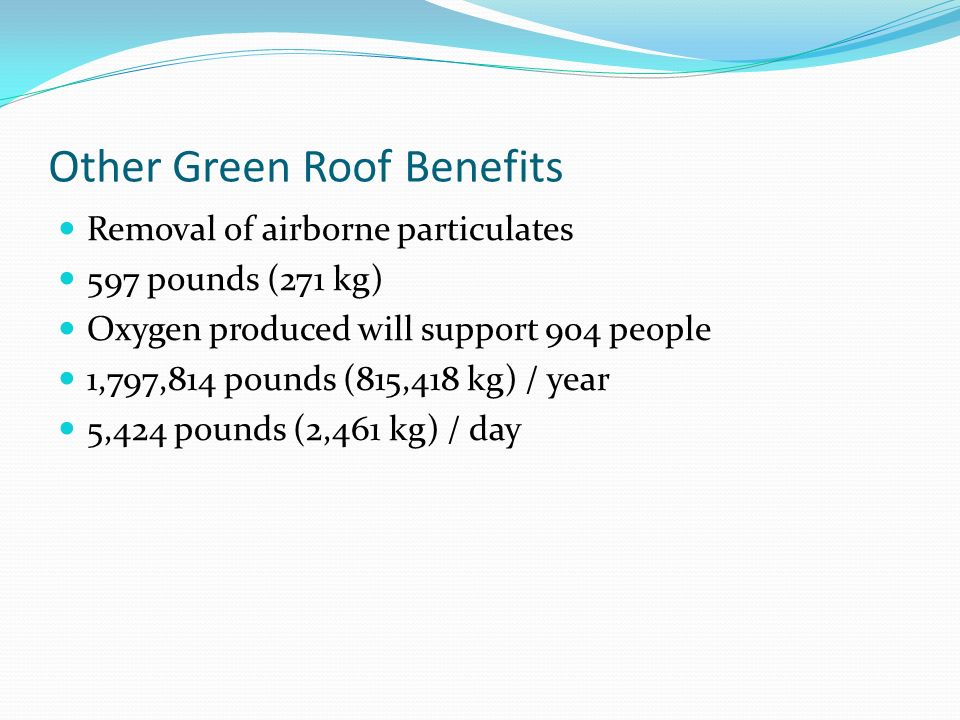 Other Green Roof Benefits Removal of airborne particulates 597 pounds (271 kg) Oxygen produced will support 904 people 1,797,814 pounds (815,418 kg) / year 5,424 pounds (2,461 kg) / day