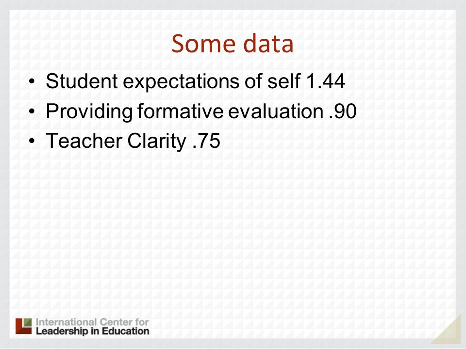 Some data Student expectations of self 1.44 Providing formative evaluation.90 Teacher Clarity.75
