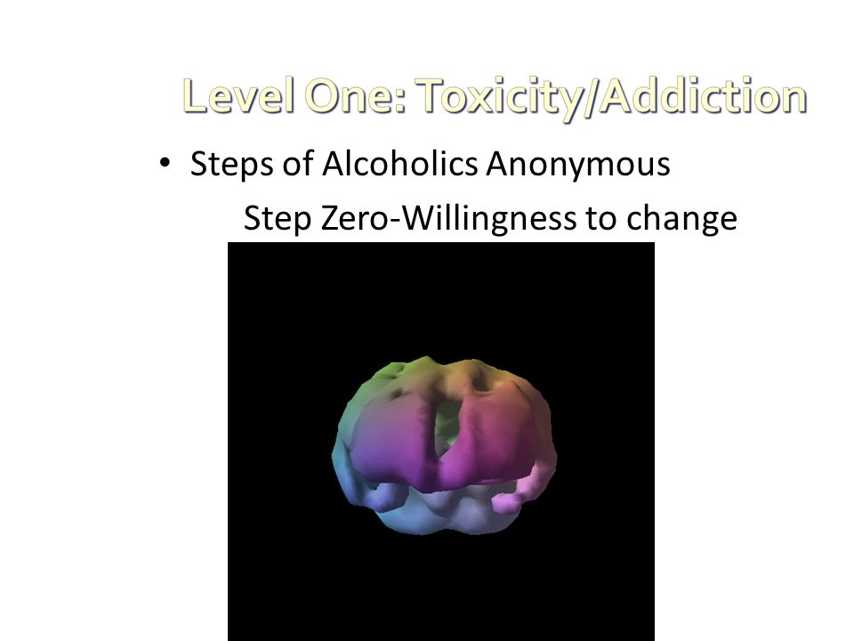 Steps of Alcoholics Anonymous Step Zero-Willingness to change
