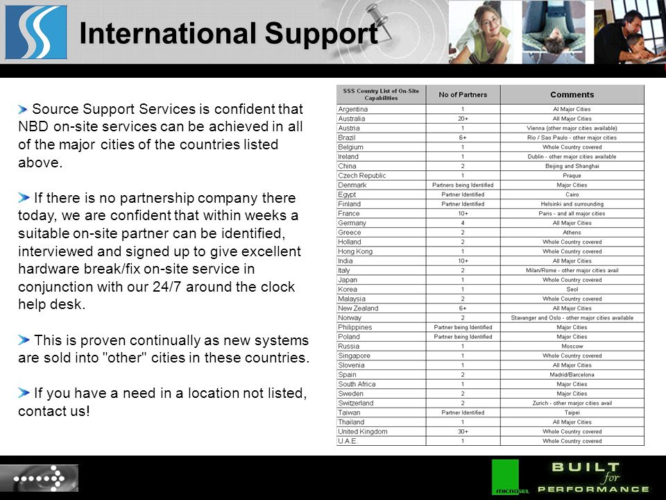 Source Support Services is confident that NBD on-site services can be achieved in all of the major cities of the countries listed above.