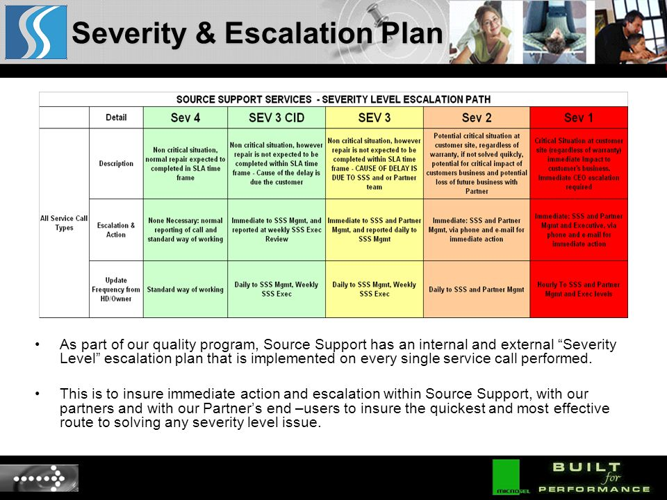 As part of our quality program, Source Support has an internal and external Severity Level escalation plan that is implemented on every single service call performed.