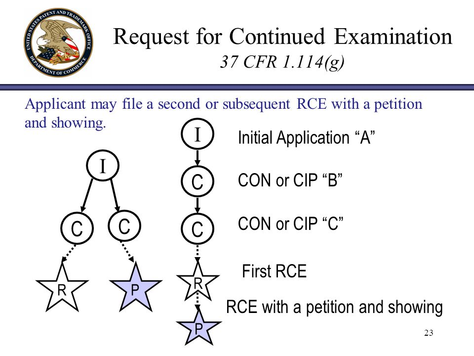 23 Request for Continued Examination 37 CFR 1.114(g) I C I C C C R RP P CON or CIP B CON or CIP C First RCE RCE with a petition and showing Initial Application A Applicant may file a second or subsequent RCE with a petition and showing.