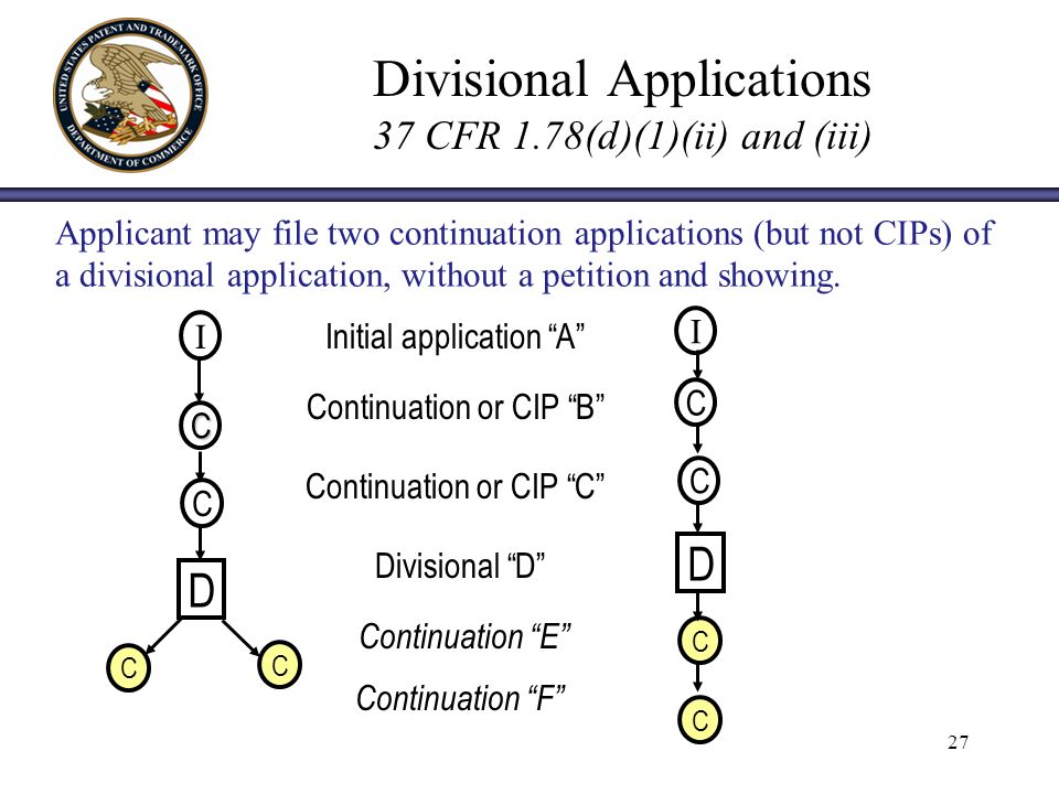 27 Divisional Applications 37 CFR 1.78(d)(1)(ii) and (iii) I C C C C D I C C D Initial application A Continuation F Continuation E Continuation or CIP C Continuation or CIP B Divisional D C C Applicant may file two continuation applications (but not CIPs) of a divisional application, without a petition and showing.