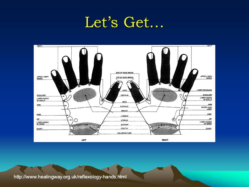 Lets Get… http://www.healingway.org.uk/reflexology-hands.html