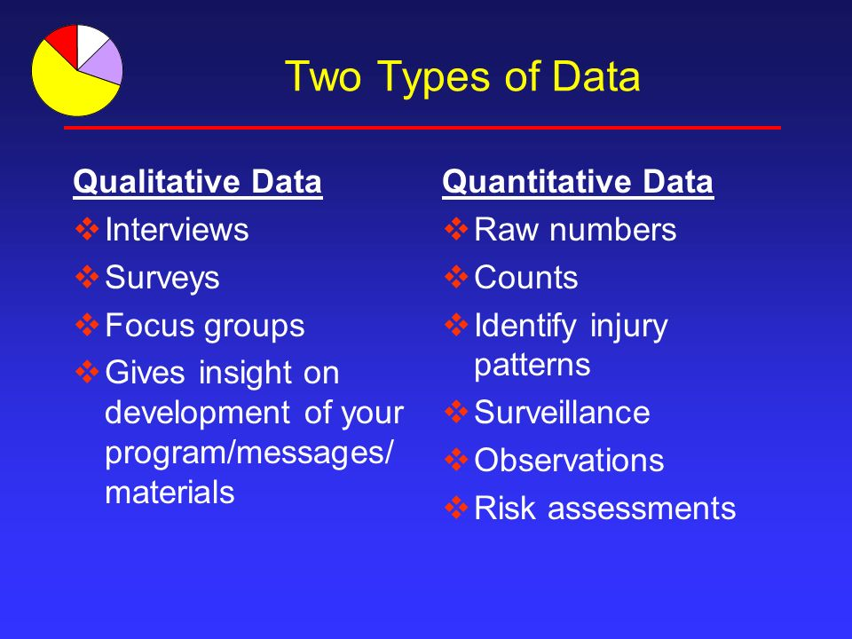Two Types of Data Qualitative Data Interviews Surveys Focus groups Gives insight on development of your program/messages/ materials Quantitative Data Raw numbers Counts Identify injury patterns Surveillance Observations Risk assessments