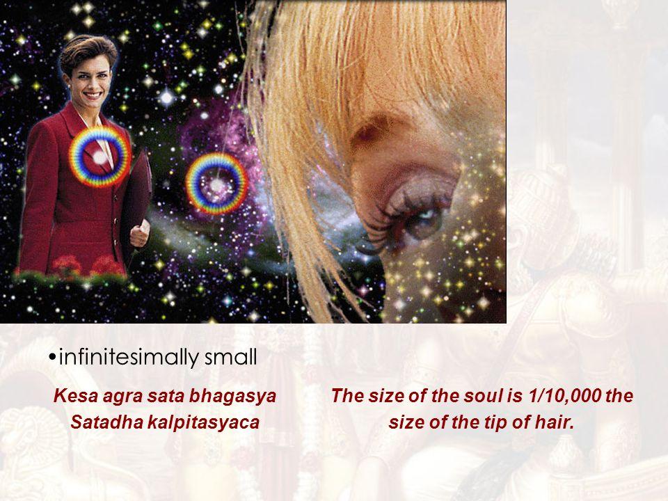 infinitesimally small Kesa agra sata bhagasya Satadha kalpitasyaca The size of the soul is 1/10,000 the size of the tip of hair.