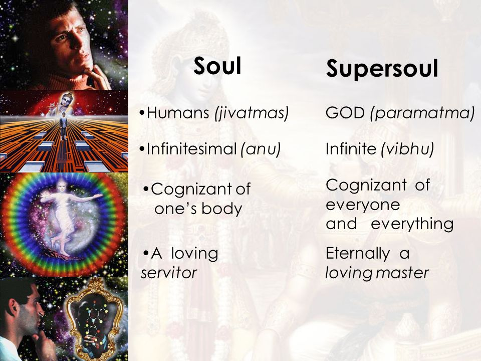 Soul Humans (jivatmas) Infinitesimal (anu) Cognizant of ones body A loving servitor Supersoul GOD (paramatma) Infinite (vibhu) Cognizant of everyone a
