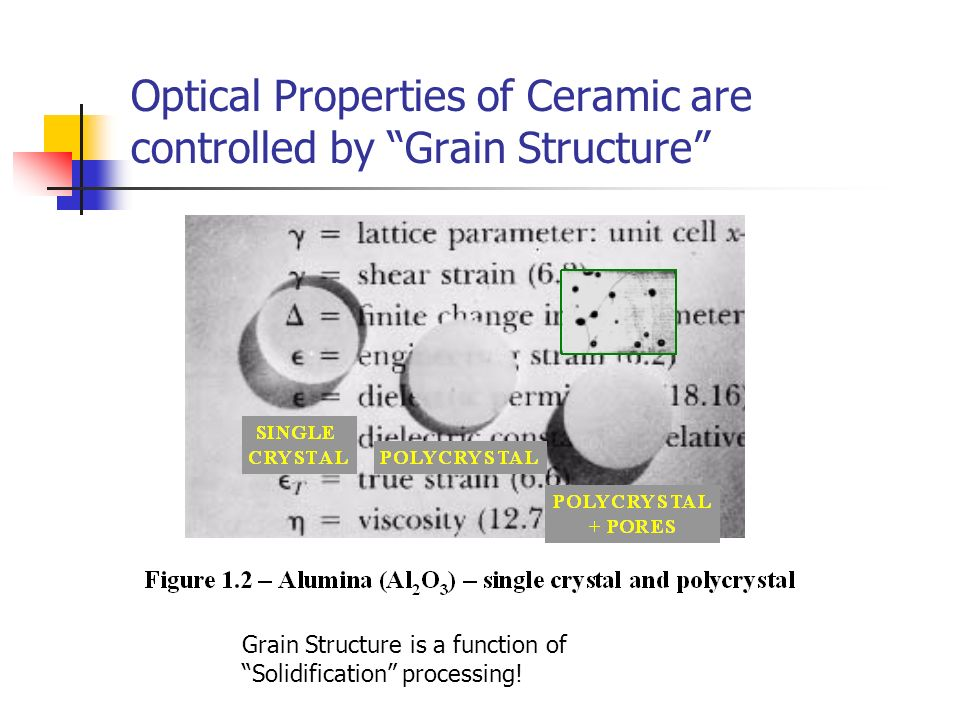 Optical Properties of Ceramic are controlled by Grain Structure Grain Structure is a function of Solidification processing!
