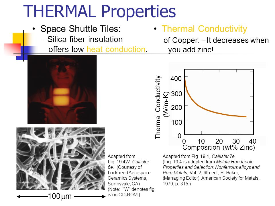 THERMAL Properties Space Shuttle Tiles: --Silica fiber insulation offers low heat conduction. Thermal Conductivity of Copper: --It decreases when you