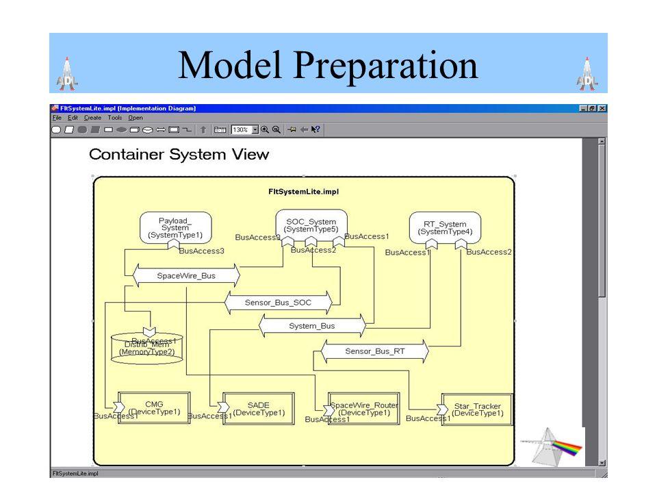 Model Preparation