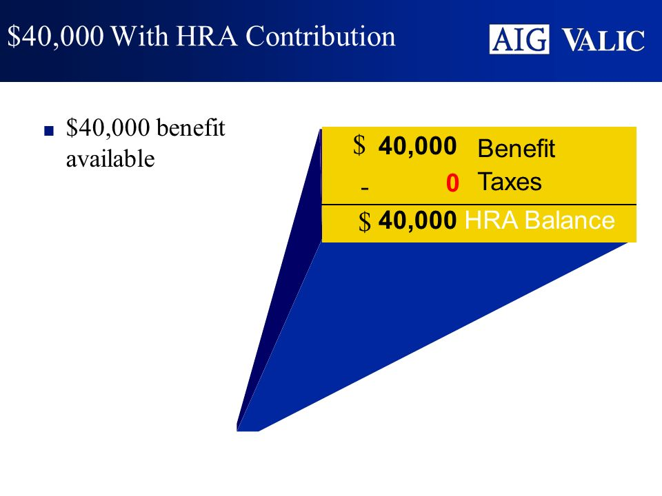 $40,000 With HRA Contribution $ 40,000 Benefit - 0 Taxes $ 40,000HRA Balance $40,000 benefit available