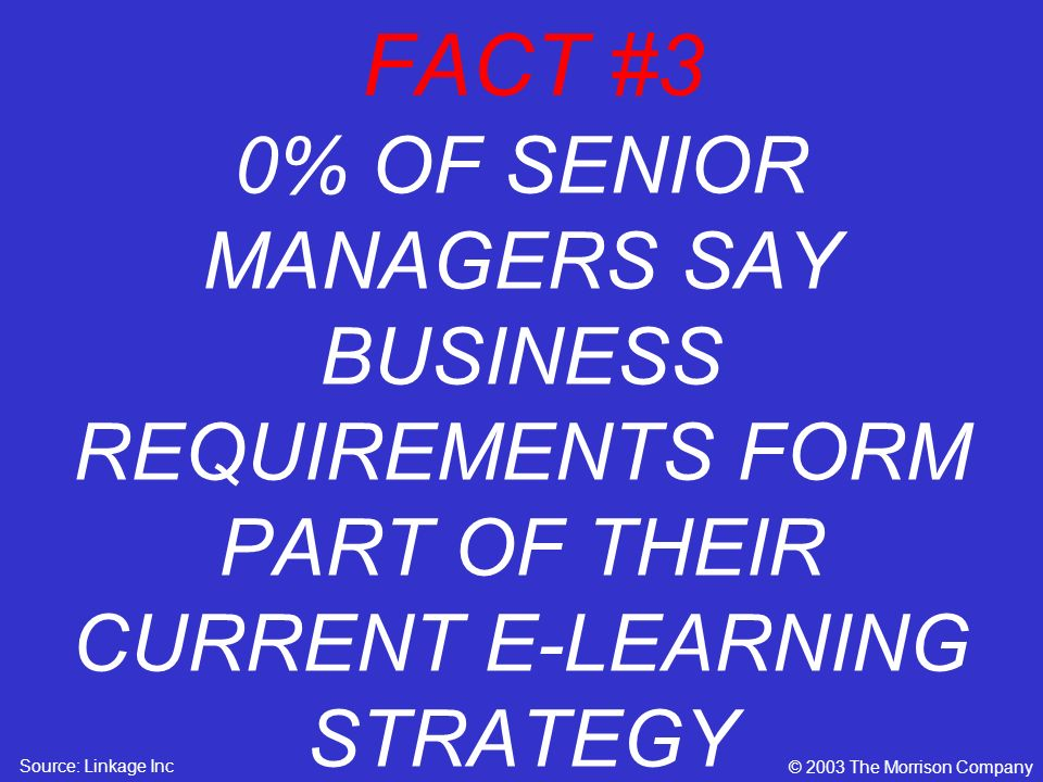 FACT #3 0% OF SENIOR MANAGERS SAY BUSINESS REQUIREMENTS FORM PART OF THEIR CURRENT E-LEARNING STRATEGY © 2003 The Morrison Company Source: Linkage Inc
