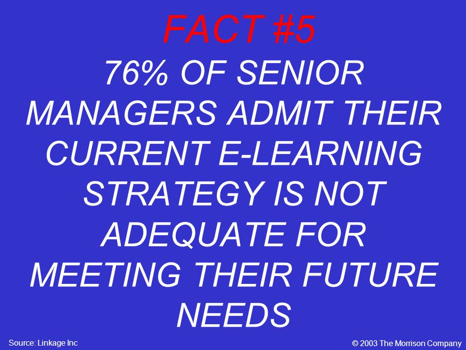 FACT #5 76% OF SENIOR MANAGERS ADMIT THEIR CURRENT E-LEARNING STRATEGY IS NOT ADEQUATE FOR MEETING THEIR FUTURE NEEDS © 2003 The Morrison Company Source: Linkage Inc