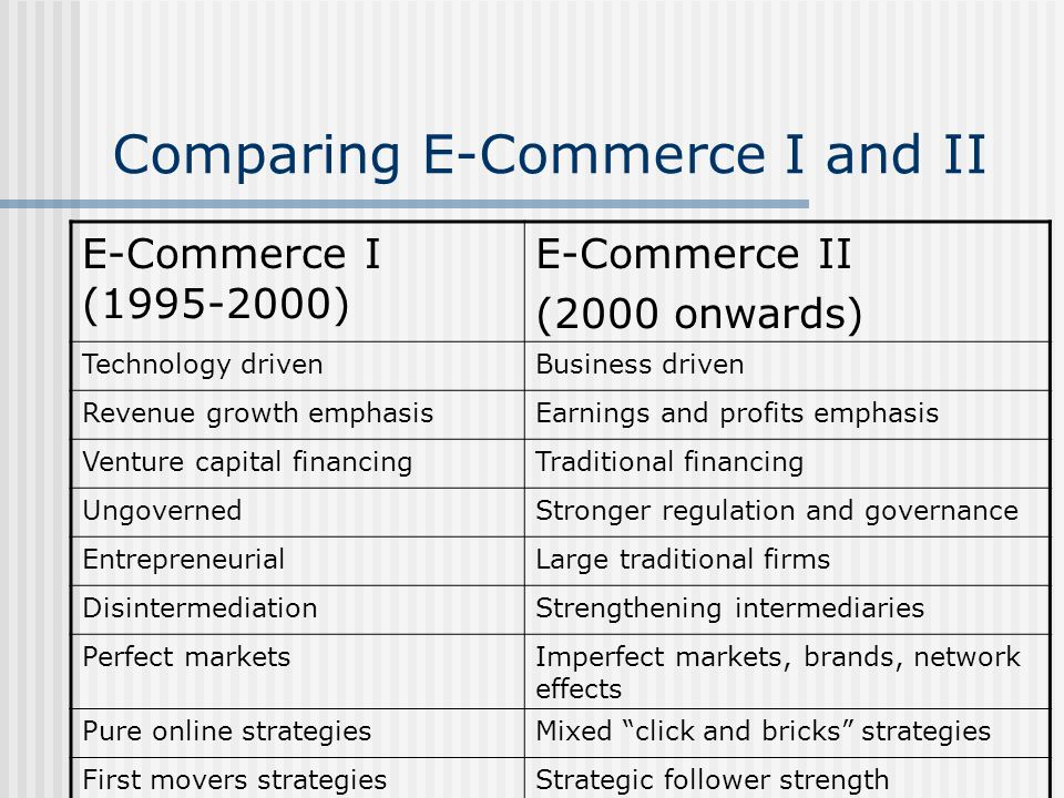 Comparing E-Commerce I and II E-Commerce I (1995-2000) E-Commerce II (2000 onwards) Technology drivenBusiness driven Revenue growth emphasisEarnings a