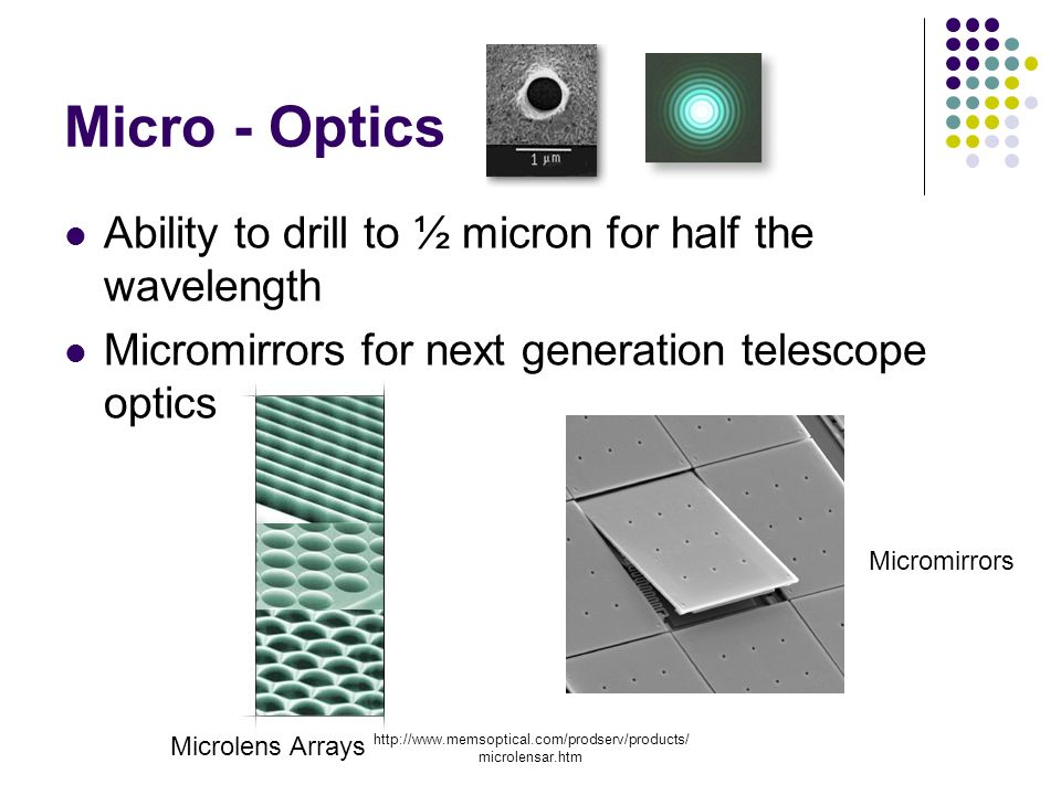 microlensar.htm Micro - Optics Ability to drill to ½ micron for half the wavelength Micromirrors for next generation telescope optics Micromirrors Microlens Arrays
