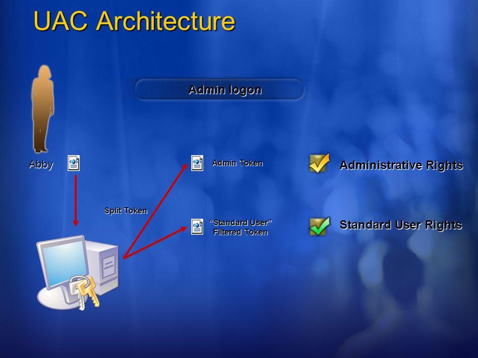 UAC Architecture Admin logon Standard User Filtered Token Admin Token Administrative Rights Split Token Standard User Rights Abby